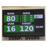 Indoor Sport Scoreboards